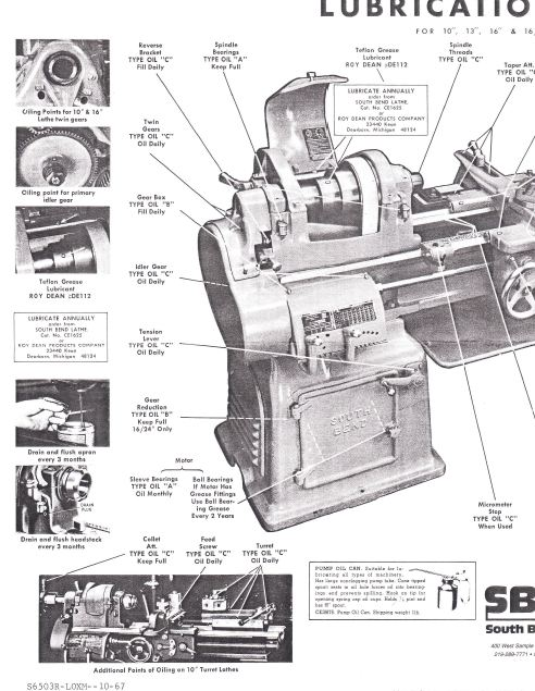 South Bend Lathe Reference Library, Parts List