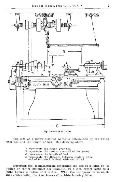 South Bend Lathe Manual Library Collection HOW TO RUN A