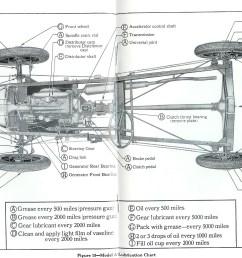 1914 ford model t wiring diagram [ 2068 x 1430 Pixel ]