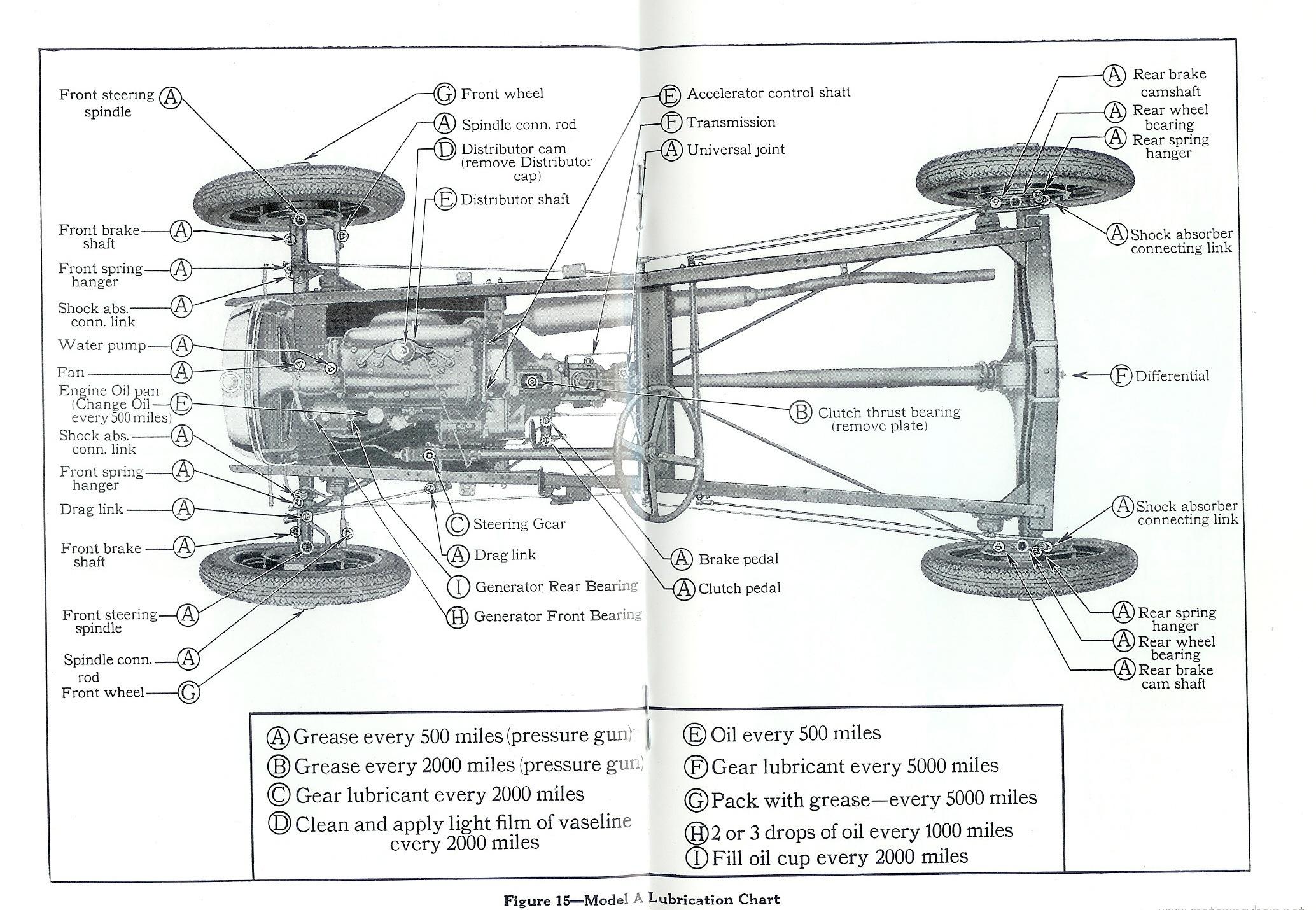 1924 ford model t wiring diagram sequence for hostel management system 1915 6 stromoeko de rh 34 malibustixx