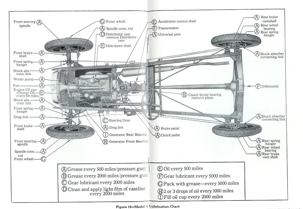 medium resolution of 1914 ford model t wiring diagram