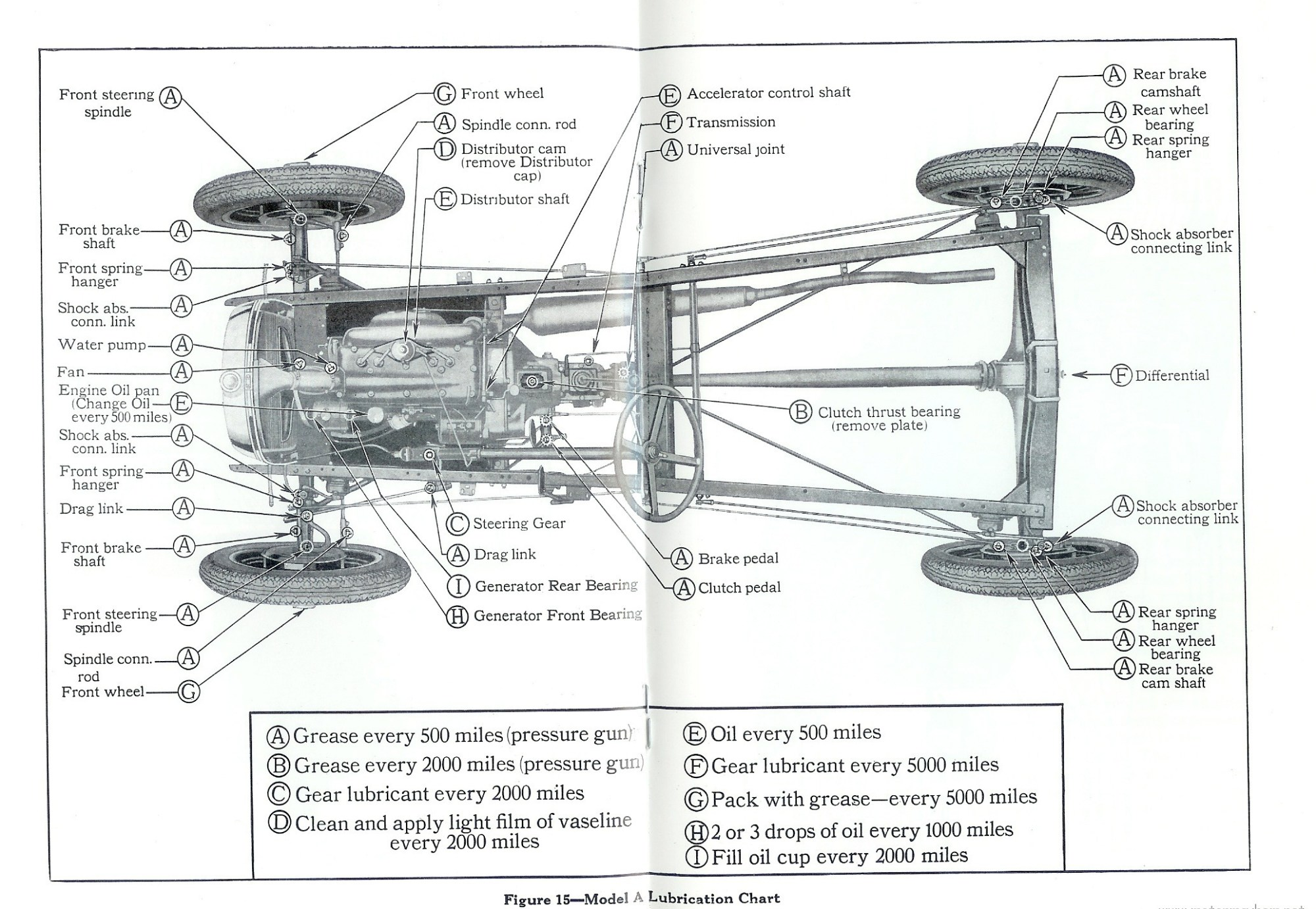 hight resolution of 1914 ford model t wiring diagram