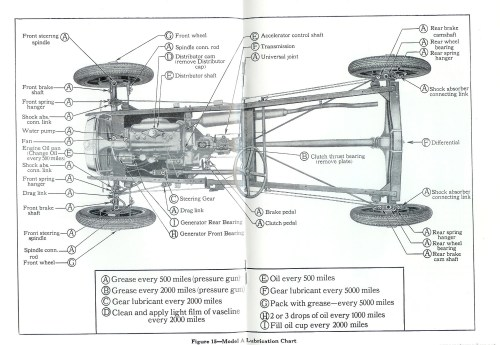 small resolution of 1914 ford model t wiring diagram