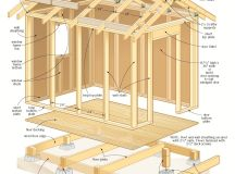 Building a shed porch roof | Kelaks