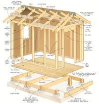 Free Backyard Garden Storage Shed Plans - Free step by ...