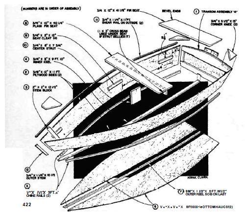 Benadi: Free row boat plans