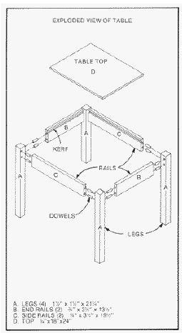 Wooden Free Plans DIY Blueprint Plans Download cabinet