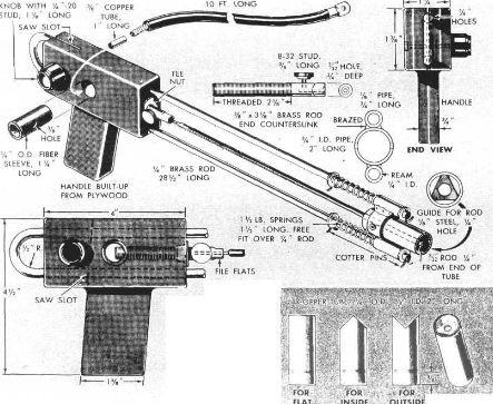 Arc Welding Gun, Workshop Tool Plans, IMMEDIATE DOWNLOAD