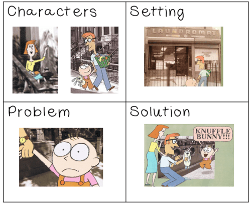 Use a grid like this when teaching the important elements of fiction, perfect for a 1st or 2nd grade class