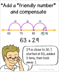 Strategies for teaching addition and subtraction using open number lines, a Common Core 2nd grade math skill