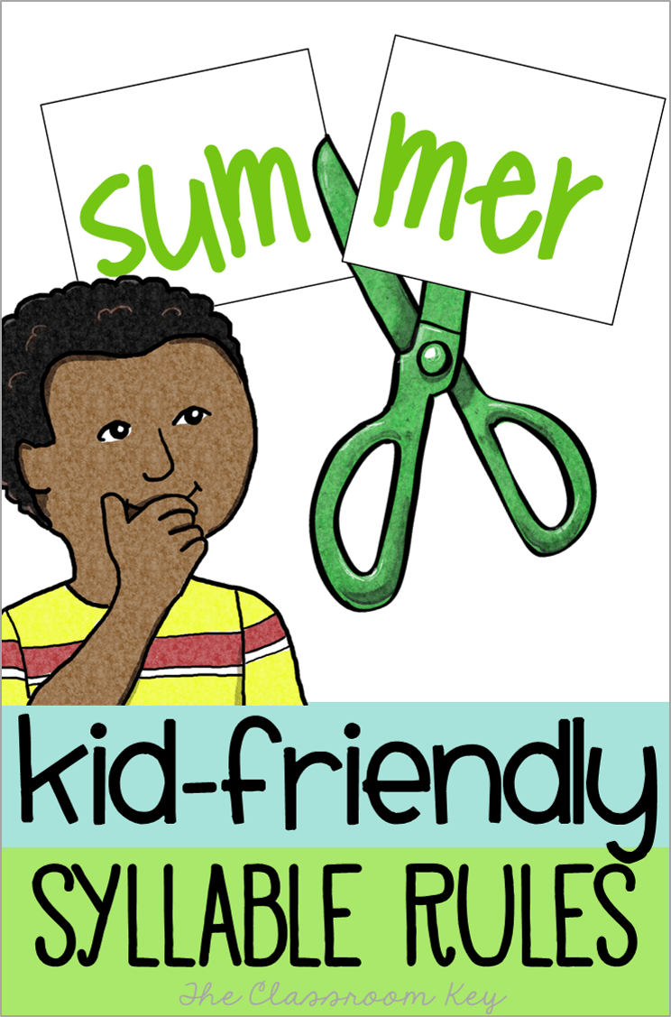 Kid-Friendly Syllable Rules