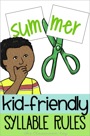Kid-Friendly Syllable Rules - The Classroom Key