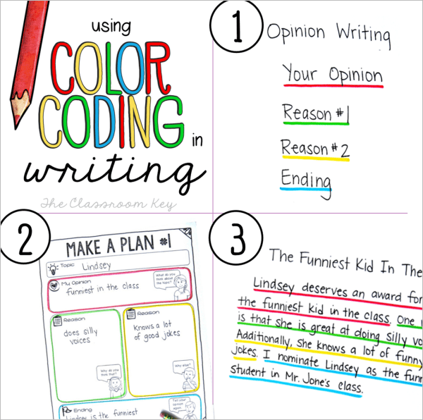 Using color coding to help students organize their writing