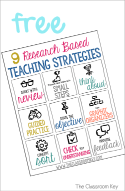 9 Research Based Teaching Strategies for your Tool box, free printable chart