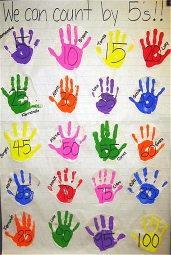 skip counting hands chart