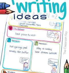 Get Students Excited about Opinion Writing with these 4 Ideas - The  Classroom Key [ 1117 x 733 Pixel ]