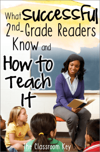 What Successful 2nd Grade Readers Know and How to Teach It, Reading comprehension skills and teaching ideas #readingcomprehension #2ndgrade #literacy