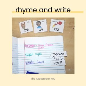 rhyme and write - a word study activity for generalizing spelling patterns