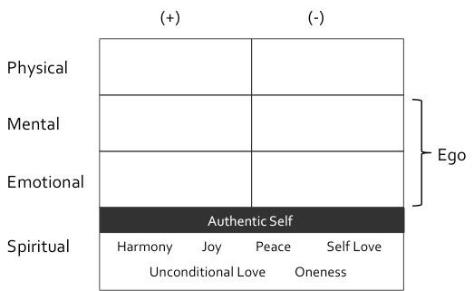 4-levels-holistic-addiction-treatment