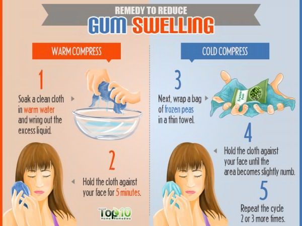 10 Easy Home Remedies To Reduce Gum Swelling That You Need To Be Practically Doing Right Now