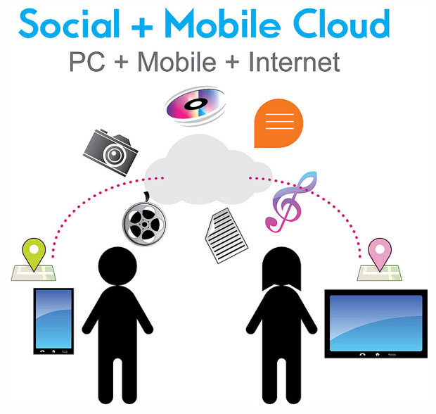 social cloud infographic
