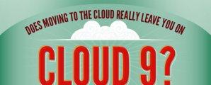 cloud migration infographic