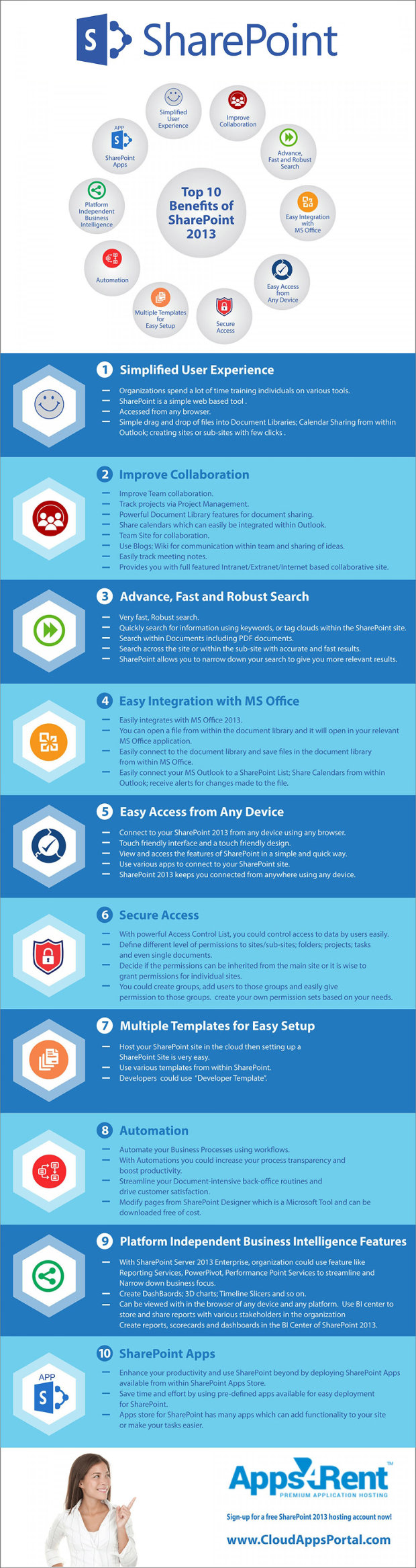 Top 10 benefits of Sharepoint 2013 - Infographic