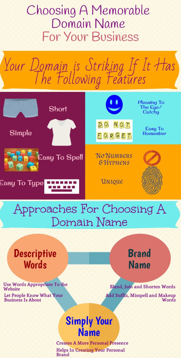 Choosing domain name - infographic