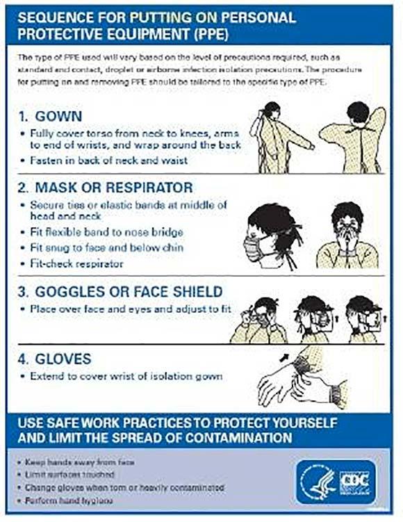 ebola cdcchecklist