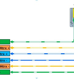 cat5 to rj12 wiring diagram wiring diagram show rj12 socket wiring diagram australia rj12 pinout wiring [ 1382 x 932 Pixel ]