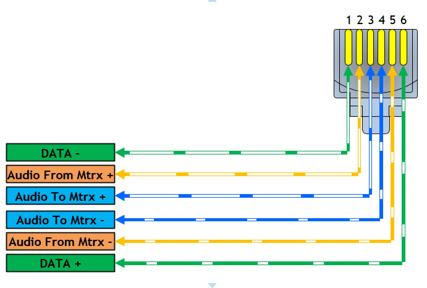 rj12 wiring diagram using cat5 2006 cobalt lt radio to library another blog about u2022 cable cat