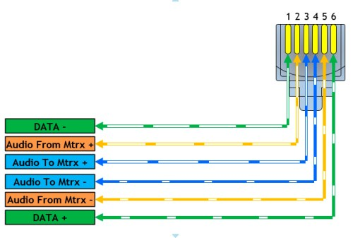 small resolution of cat5 to rj12 wiring diagram wiring diagram show rj12 socket wiring diagram australia rj12 pinout wiring