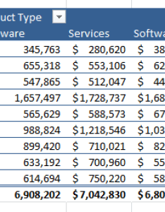 Pivot table report also tutorial videos to download  practice files rh thecompanyrocks