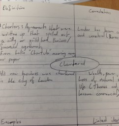 here is an extract from the resultant close analysis of the poem revealing the student s use of their frayer model with some peer feedback  [ 1632 x 1224 Pixel ]