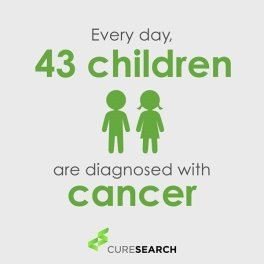 Curesearch childhood cancer infographic