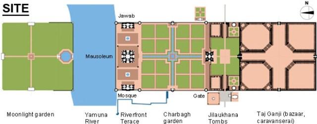 Taj Mahal Site Map