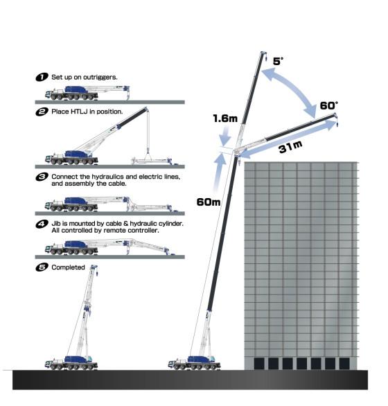 Bigger cranes return to Hewden