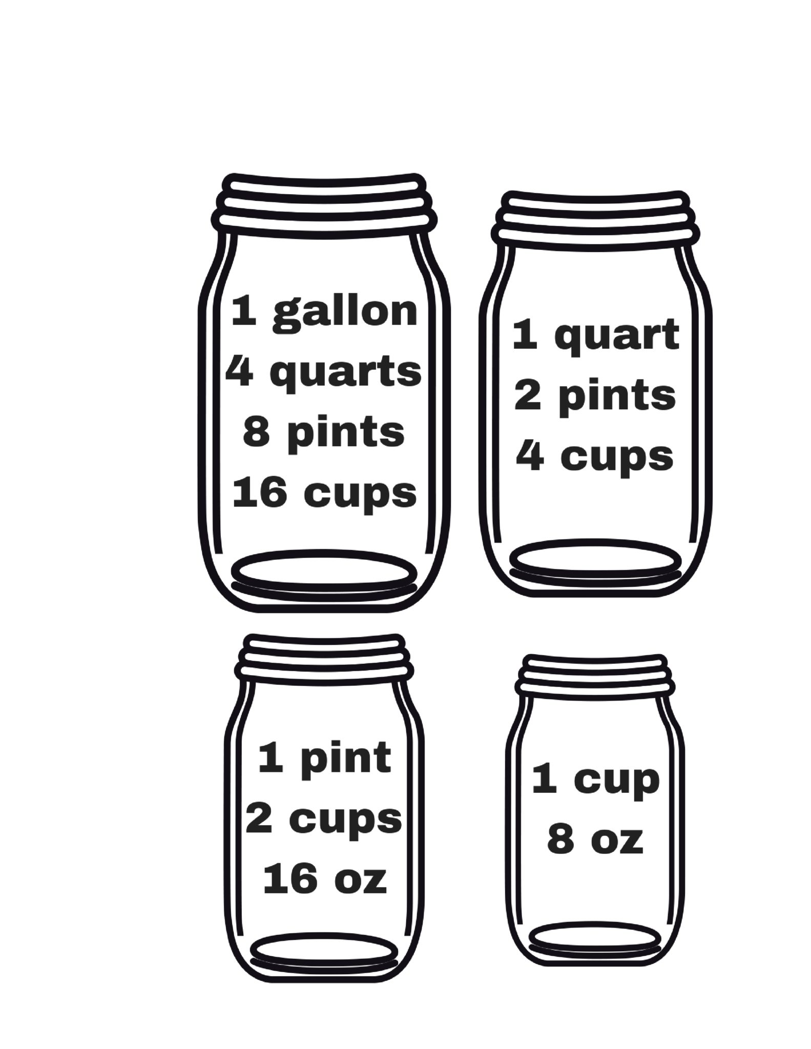 Cooking Conversion Chart With Your Cricut