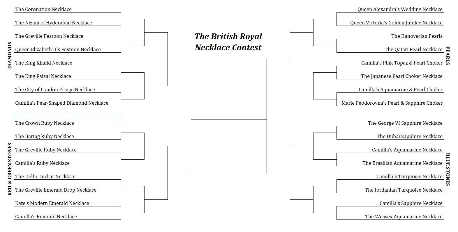 The British Royal Necklace Contest Bracket