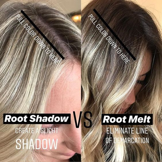 Root Shadow τι είναι - The Cover