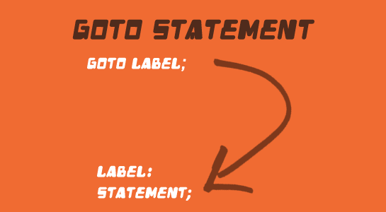 GOTO STATEMENT IN PHP