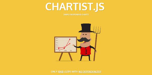 Chartistjs