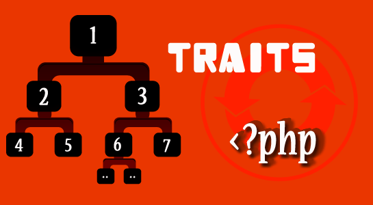 traits in php
