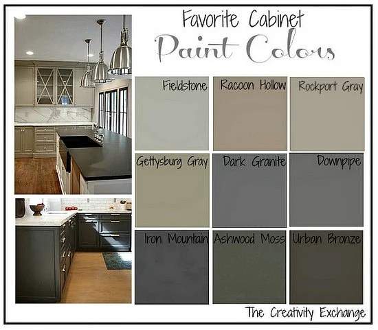 paint colors kitchen overstock island favorite cabinet