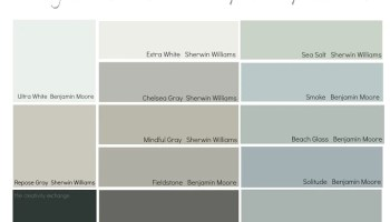 Different colors of gray inspiration choosing paint how Most popular sherwin williams colors 2015