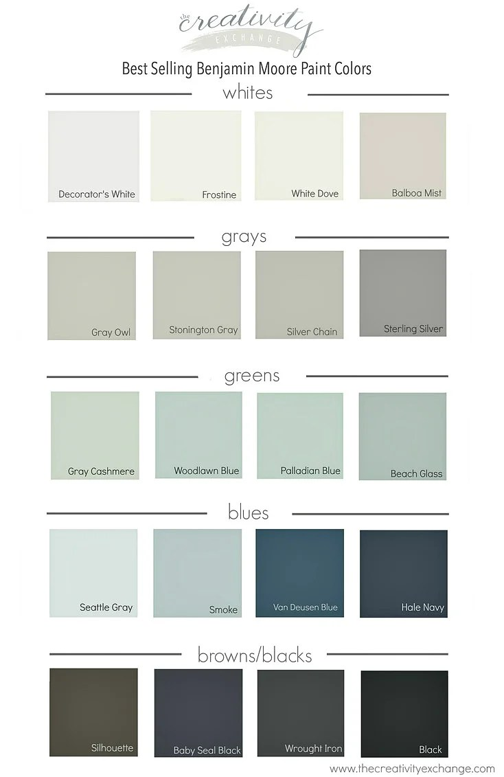 Behr Swiss Coffee Coordinating Colors
