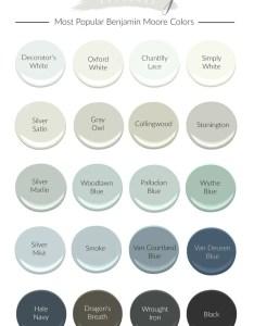 also most popular benjamin moore paint colors rh thecreativityexchange