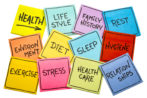 health concept - word cloud of contributing factors (diet, lifestyle, healthcare, family history, environment, exercise, stress, relationships, sleep, rest, hygiene) on isolated colorful sticky notes