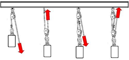 block diagram meaning