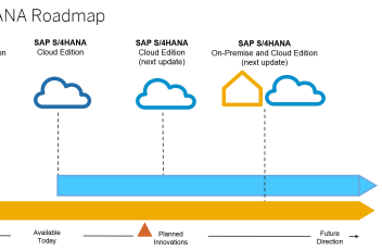 roadmap_s4hana